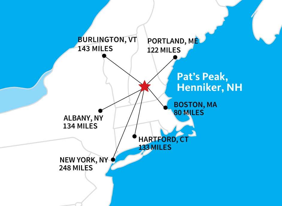 Distance-map